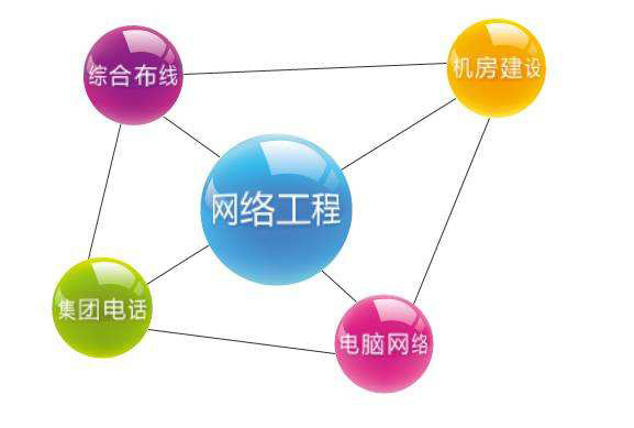 网络工程投标书范本  免费下载