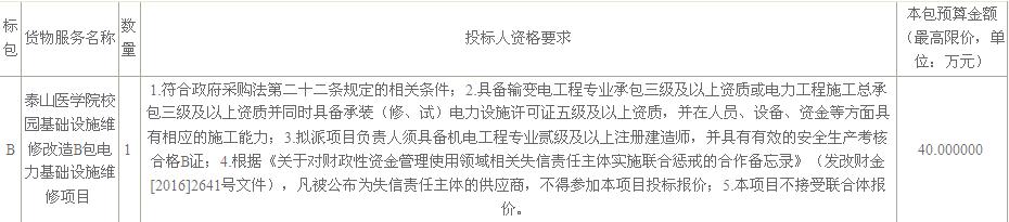山东省泰山医学院校园电力基础设施维修项目竞争性磋商公告