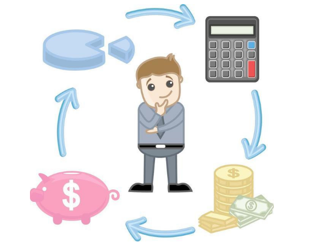 什么是成本分析法报价?