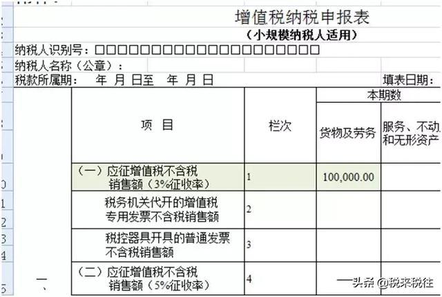 不开具发票就等于不需要申报收入吗?