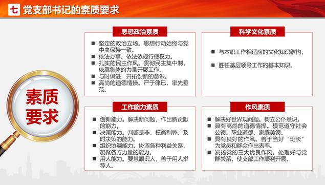 基层党组织党务党建工作培训PPT模板