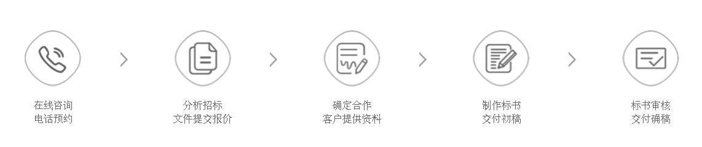东莞标书代写流程