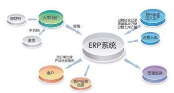 超市ERP系统解决方案投标文件 (投标书范本)